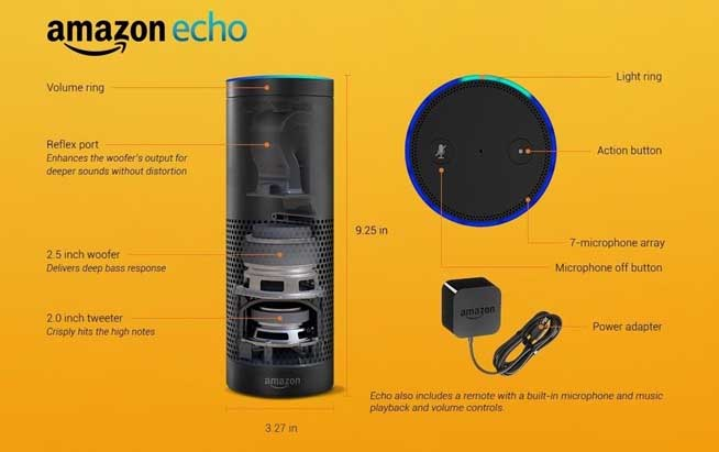 Amazon Echo Components